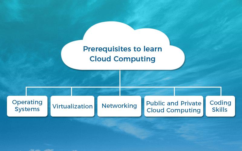 Prerequisites for Cloud Computing