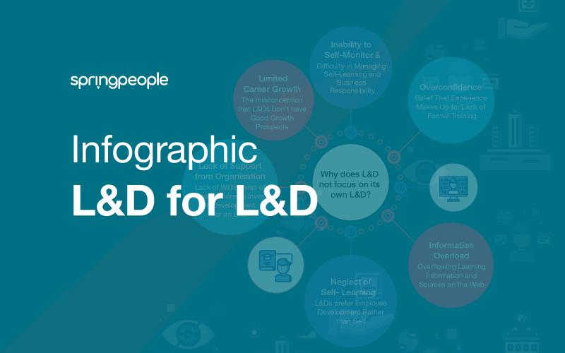 infographic L&D for L&D